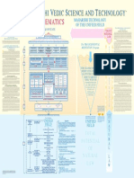 Unified Field Chart Math