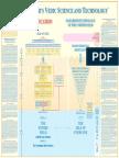 Unified Field Chart Education