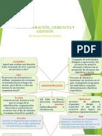 Administración, Gerencia y Gestión Clase 1