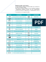 Simbología de La Instalación Eléctrica