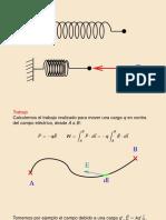 FISICA3 Clase Potencial Electrico Jrch