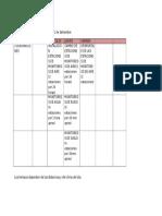 Plan de Monitoreos Semana 05 a 11 de Setiembre (1)