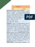 tabla de las  planeación didactica argumentada22.docx