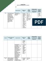 208485934-Analisis-SKL-KD-3-2-Dan-4-2.docx