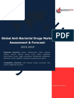 Global Anti-Bacterial Drugs Market Assessment & Forecast