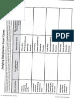 hammurabi chart