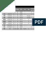 e45m1-m Pro Dimm 1066 Memory Qvl