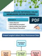 FIX Kelompok 2-Peran Teknologi Informasi Dalam Mendukung Sistem Informasi