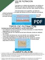 Tipos de Filtracion