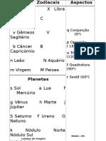 Alfabeto Astrológico documento do word