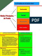 Disposiciones Generales de La Prueba Dia Dos a Las 8 Pm