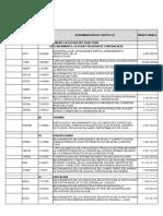 Proyectos de Inversion 2013