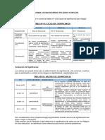 METODOLOGu00CDA PARA LA EVALUACIu00D3N DE IMPACTOS Y    RIESGOS.docx