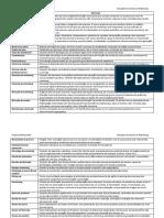 Glossário de Termos de Marketing