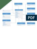 UML.pdf