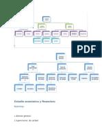 Estudio económico y financierode biodiesel