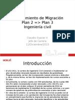 Procedimiento de Migración