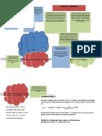 Orbitales Moleculares y Momento Dipolar Trabajo (1)