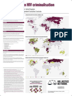 HIV Criminalisation and Justice Posters at AIDS 2016