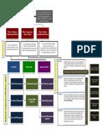 Basel-II-Framework.pdf