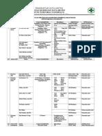 Pemetaan Dan Persyaratan Kompetensi Dan Kompetensi Petugas Pemberi Layanan Klinis Uptd Puskesmas Yosomulyo