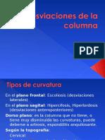 Desviaciones de La Columna KLAPP