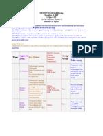 OMS OPTIONAL Staff Meeting Agenda 2009-12-14