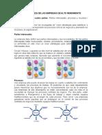 Guia Iii Estructura Tecnica De La Empresa Y Organización Oy
