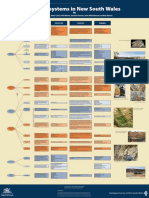 Downes 2015 Mineral System Poster