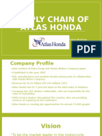 Supply Chain of ATLAS HONDA