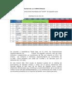 Perfil Producto Mercado