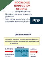 proceso de produccion (1).ppt
