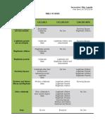 succession table.doc
