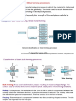 Metal forming processes_full.pdf
