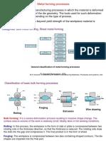 Metal forming processes_full.pdf