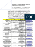 Titulación Por Tesis de Investigación Aplicada en Gestión 2016