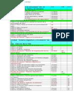 Cronograma 5° A y B, I semestre