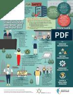 MOM A3 Dfs Infographic FA