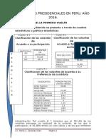 Resultados Primera Vuelta y Segunda Vuelta Pa La Clase