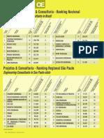 Ranking Oempreiteiro2014 Publicacao2015