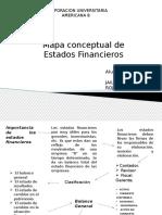 105267339 Mapa Conceptual Estados Financieros