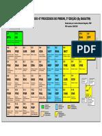 Tabela Periódica Dos 47 Processos Do PMBOK, 5ª Edição (by Bagatin, PMI Number 2663028)