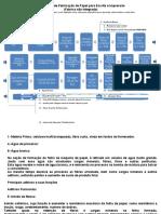 Fluxograma de Fabricação de Papel