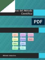Formas del Método Científico.pptx