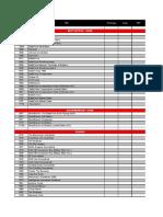 Battletech Checklist