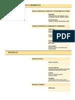 Enciclopdia de Patologia Indice