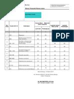 RL 5.4 10 Besar Penyakit Rawat Jalan.xls