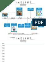Historia Marketing.pdf