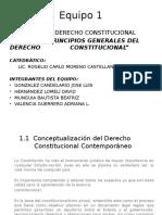 Presentacion de La Unidad 1 Derecho Constitucional (1)