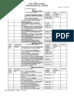 Doctor List December 2014